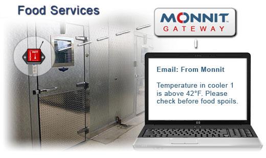 Refrigeration Monitoring