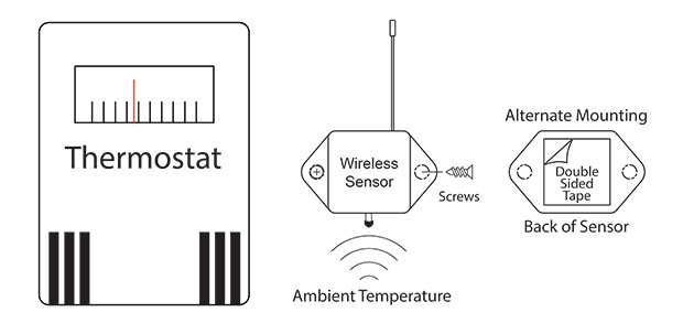 Installing Wireless Temperature Sensors