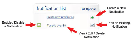 Notification List Window