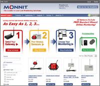 Monnit Website