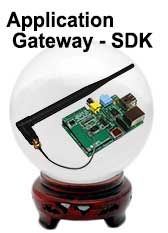SBC Gateways