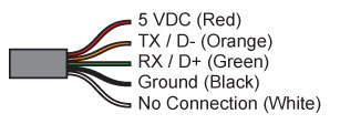 Wireless Serial Data Bridge Installation