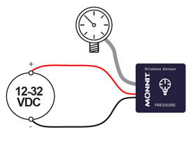 Connecting power to a Monnit wireless pressure sensor