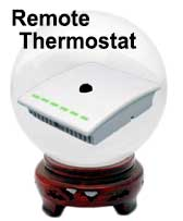 Monnit Smart Thermostat