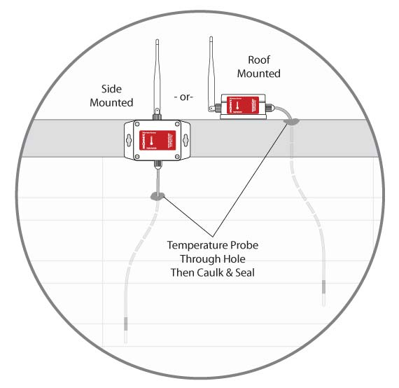 Intalling Wireless Temperature Sensor in Trailer