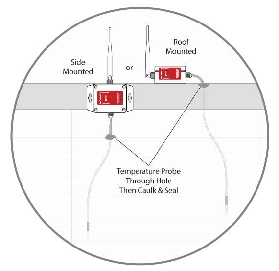 Intalling Wireless Temperature Sensor in Trailer