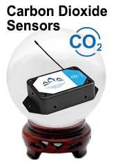 Monnit Wireless Gas Sensors