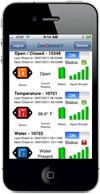 iMonnit iPhone App Image