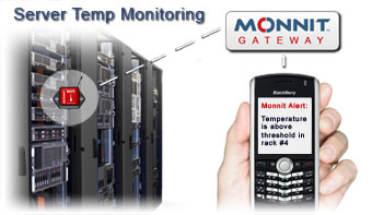 IT and Computer Server Temperature Monitoring