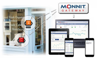 Remote Monitoring Solutions for Small Businesses