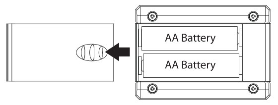 Changing Batteries in Monnit AA and Wi-Fi Sensors